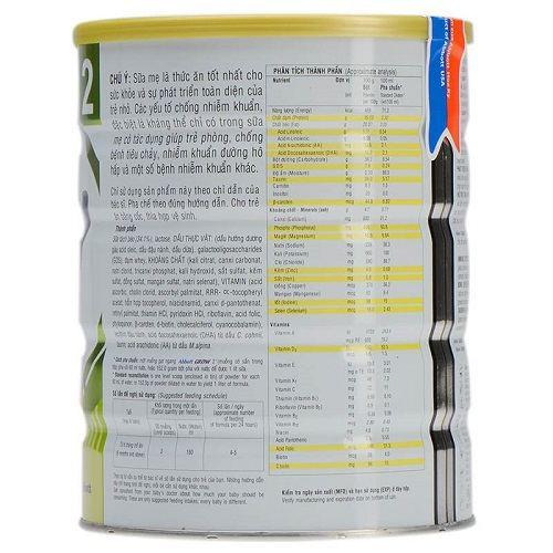 Thành phần của sữa abbott grow 2